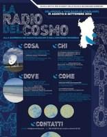 La Radio del Cosmo