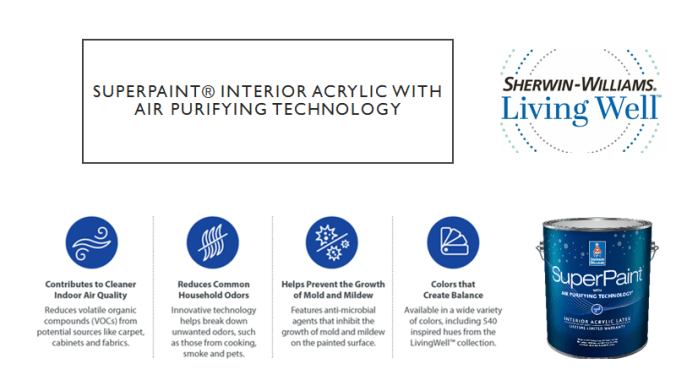 Interior acrylic paint with air purification
