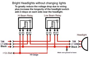 Here is headlight relay wiring diagram  CorvetteForum