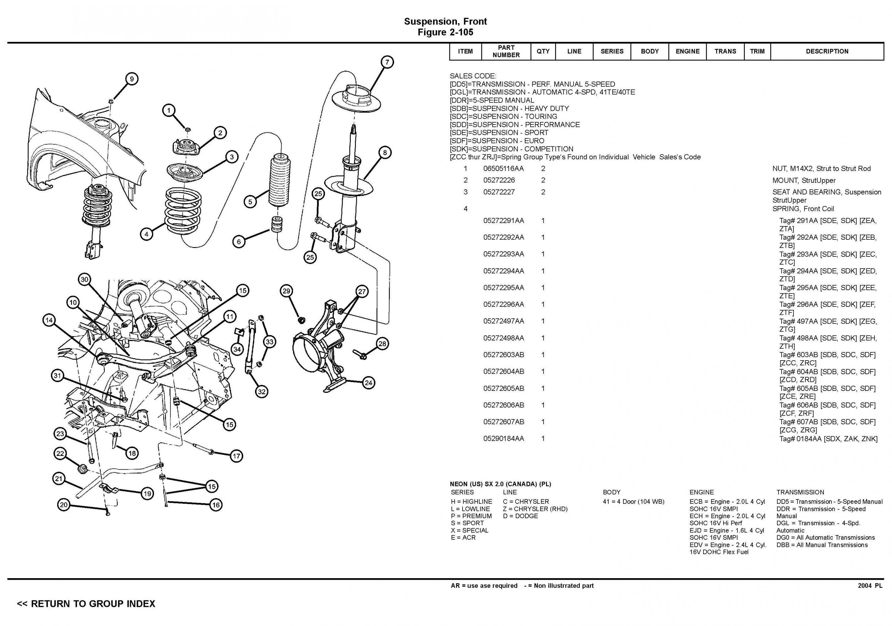 Jeep Front Suspension Diagram