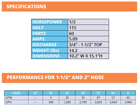 SD300 specifications