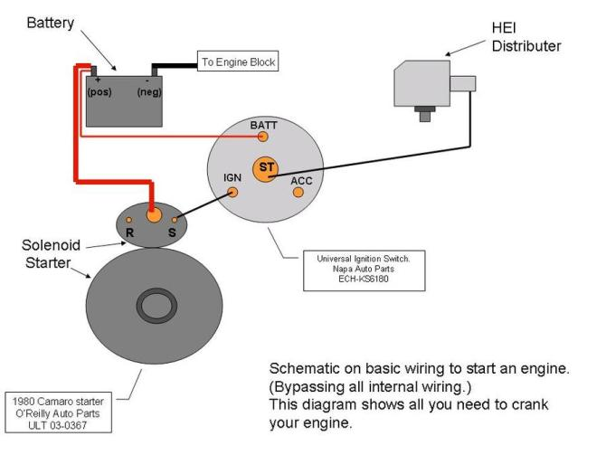 hot rod basic wiring diagram sbc with hei  3 wire washing