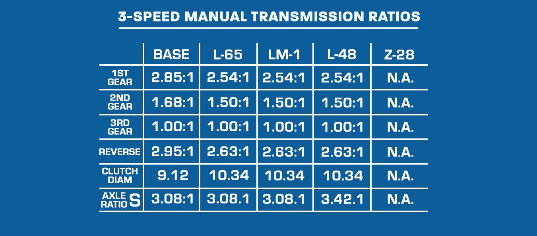 hight resolution of  1974 camaro parts and restoration information on 69 camaro tach wiring diagram 1969 camaro tach
