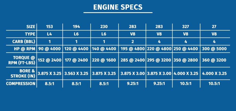 medium resolution of wheelbase 110 in 9 16 ft