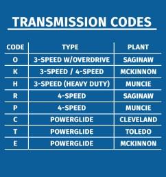 rear axle codes [ 928 x 909 Pixel ]