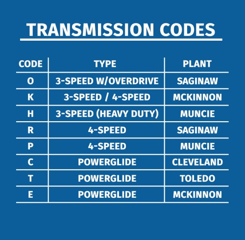 small resolution of rear axle codes