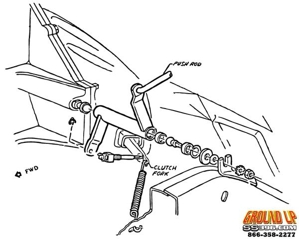 diagram 68 chevelle