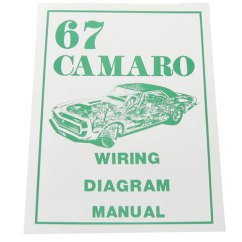 1967 Camaro Wiring Diagram How Are Fossils Formed