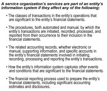 A Service Organizationu0027s Services Are Part Of An Entityu0027s Information  System If They Affect Any Of  Private Company Audit Report