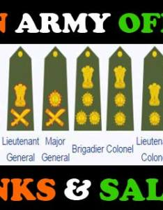 Salary and ranks of indian army officers also rank structure pay scales rh ssbinterviewtips
