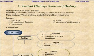 ancient history notes for upsc pdf