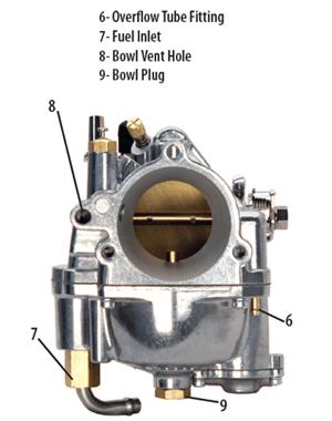 2001 suzuki gsxr 750 wiring diagram saturn sc2 carb quick guide s cycle tuning 2