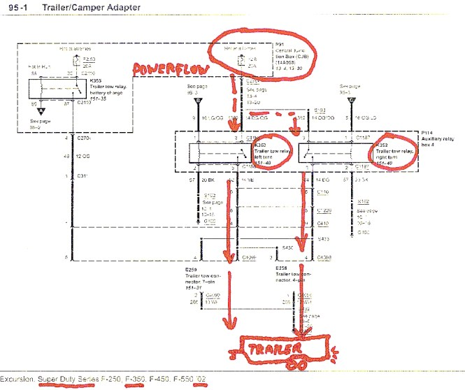 ford super duty trailer wiring diagram meetcolab 1999 ford super duty trailer wiring diagram wiring diagram 665 x 558