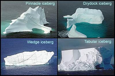Types of Icebergs