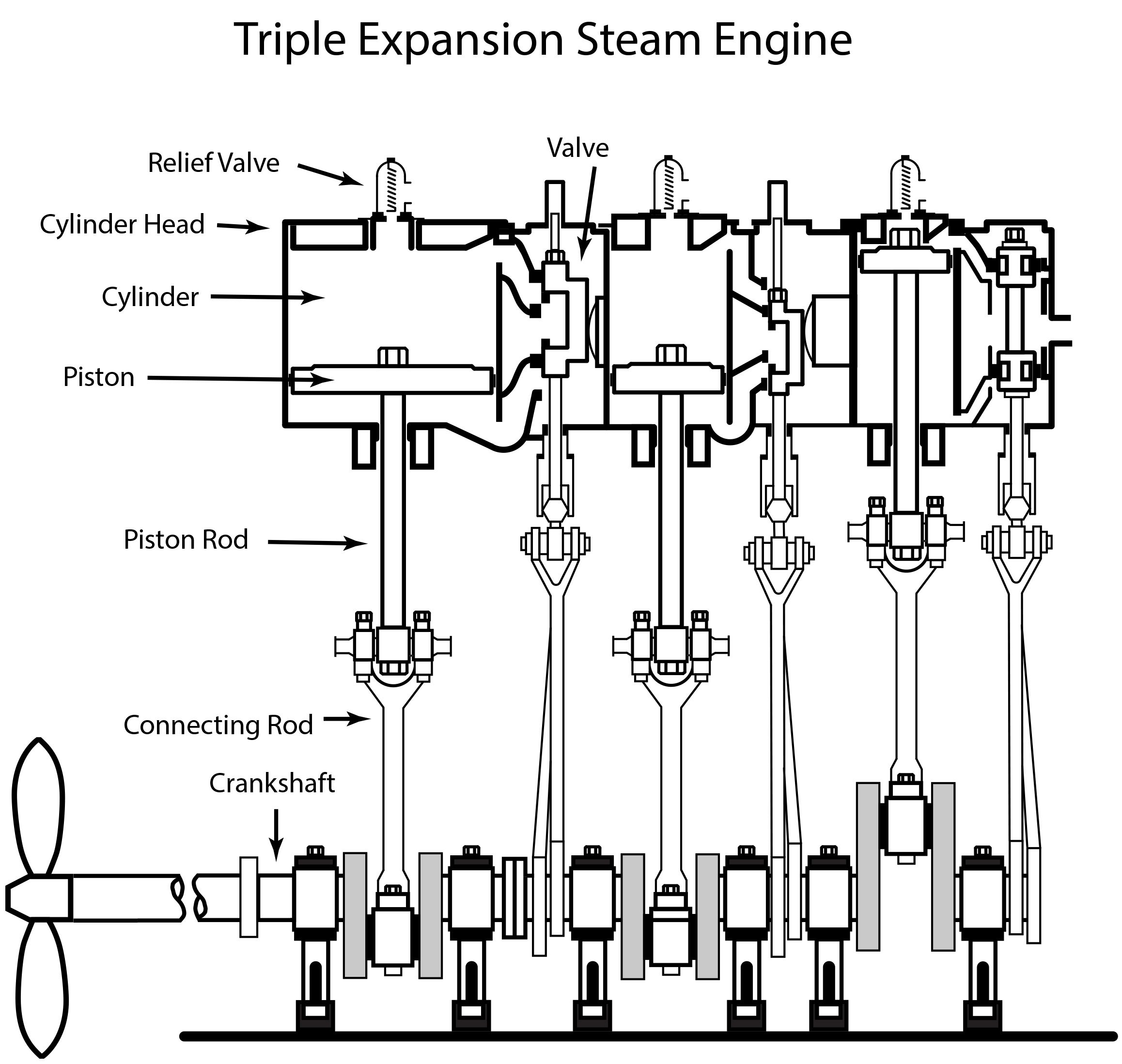 Amd A Diagram Of Engine Piston