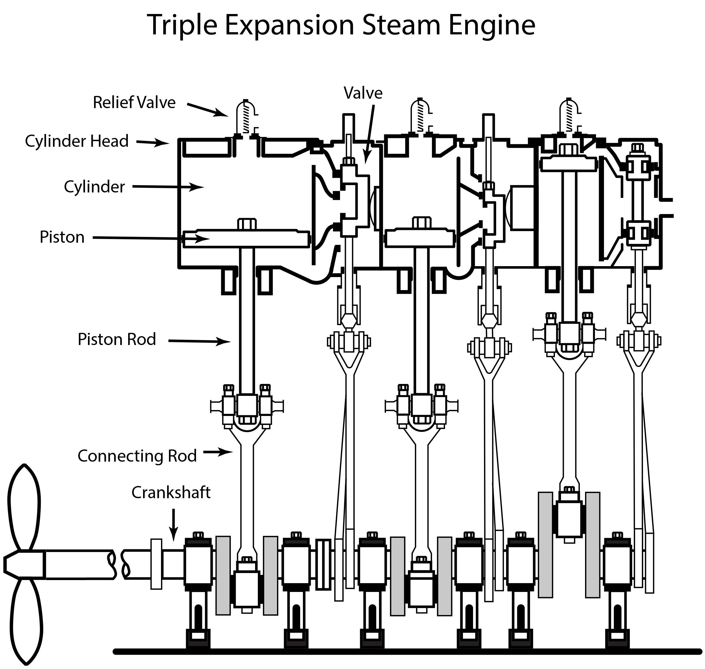 ship steam engine diagram