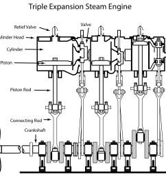 liberty engine [ 2316 x 2197 Pixel ]