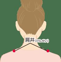 肩井のツボ