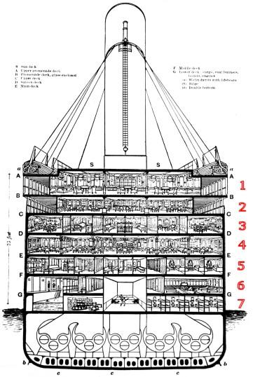24 Titanic 2012