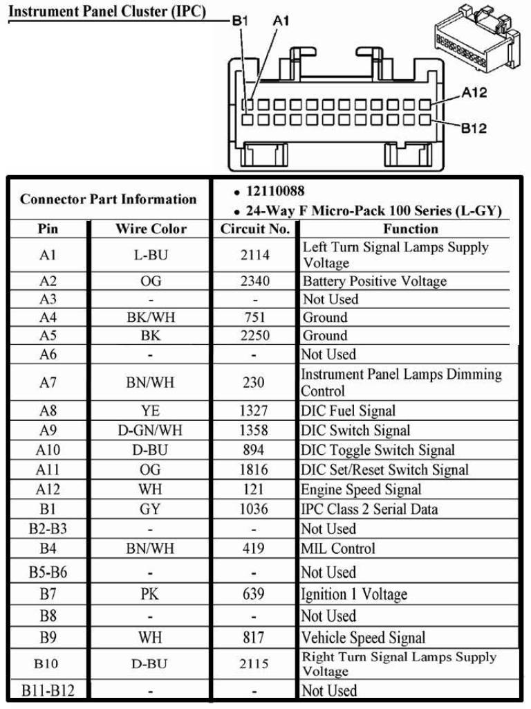 hight resolution of 2005 chevrolet cluster connector diagram 40 wiring 2004 chevy malibu fuse diagram 2004 chevy malibu maxx