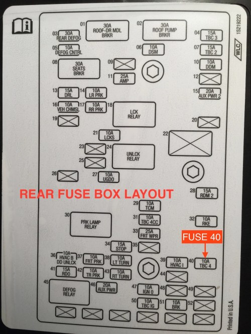 small resolution of ssr fuse box wiring library chevy ssr fuse box location