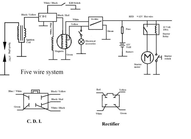 Pit Bike Wiring Diagram Kick Start | hobbiesxstyle