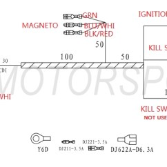 Wiring Diagram For 150cc Scooter 1995 Gmc Jimmy Radio Wire