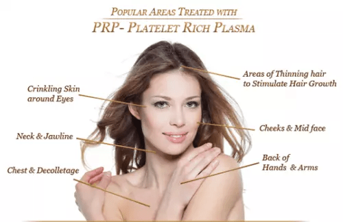 prp treatment ealing