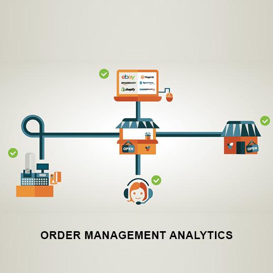Order Management Analytics