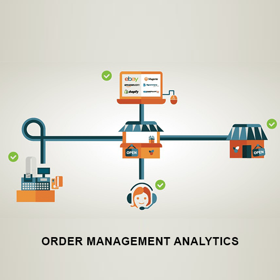 Order Management Analytics