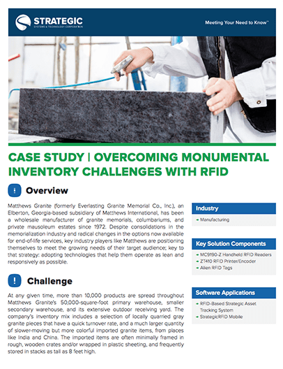 Overcoming Inventory Challenge Case Study