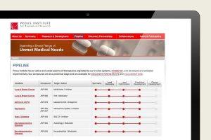 maquetación web prous institute