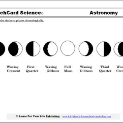 Phases Of The Moon Diagram To Label 4 Way Intersection Holiday Homework  St Agnes C E Primary School