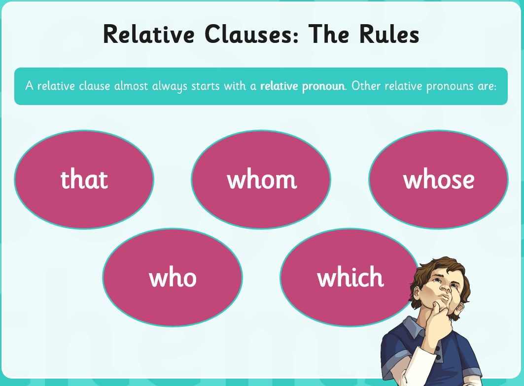 Relative Clauses St Agnes C E Primary School