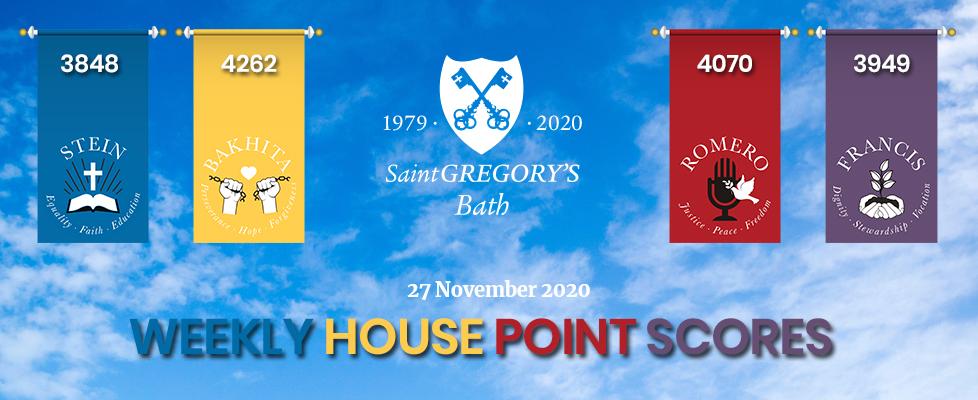 House-Points-Scores-27-Nov
