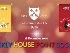 House-Points-18-Dec