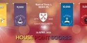 House-Points-19-Apr