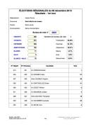 resultat elections 06dec2015 - 3