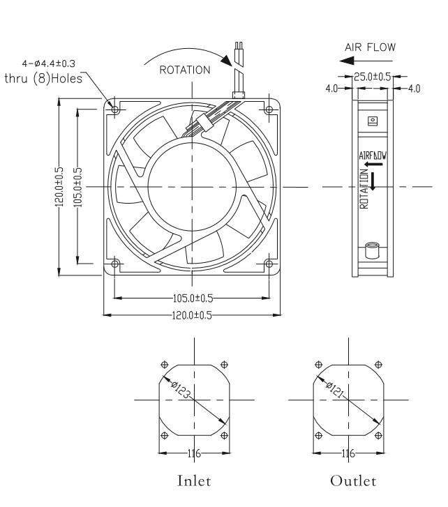 AC 1225 Series Axial Fan