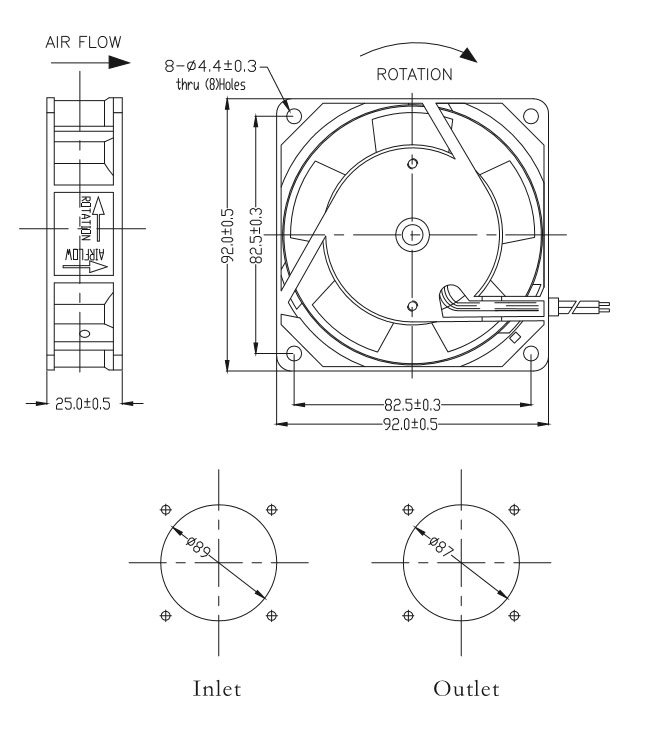 AC 9225 series Axial Fan