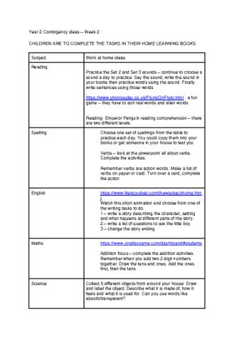 Coronavirus contingency plans- Year 2 Week 2