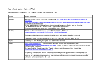 Remote Learning planning – Year 1 Week 4 w.c. 27th April