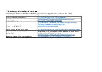 Trust Governance Information 2019-20