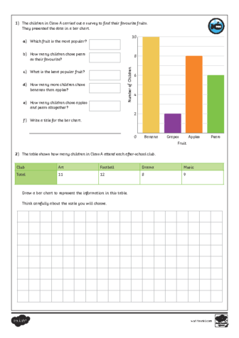 Friday L-5 – worksheet – Bar Charts