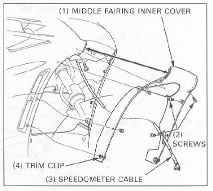 Headlight Bulb Replacement ( ST1100 ) **