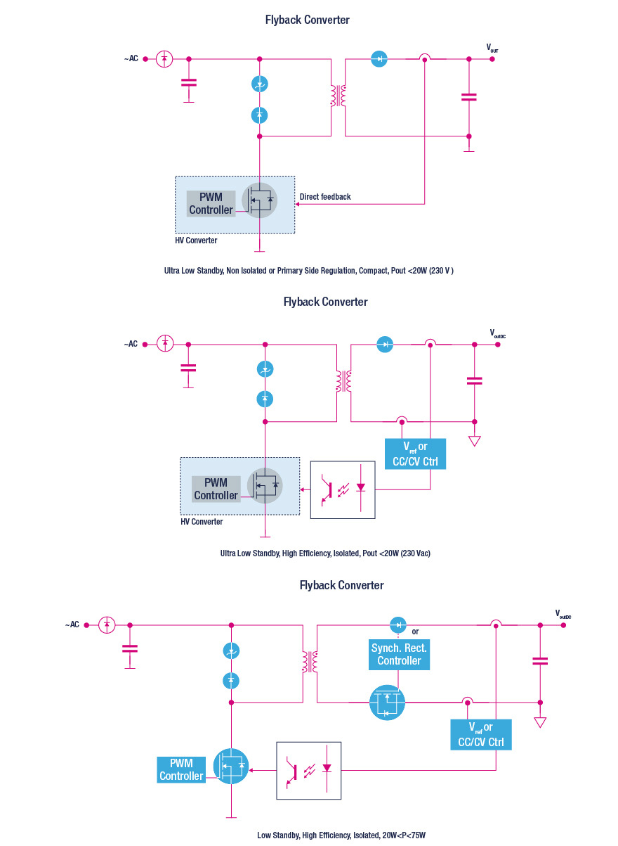 hight resolution of flyback converter circuit diagram