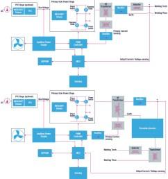 welding stmicroelectronics mig welding block diagram welding block diagram [ 880 x 960 Pixel ]