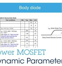 power mosfet datasheet parameters dynamic parameters [ 1280 x 720 Pixel ]