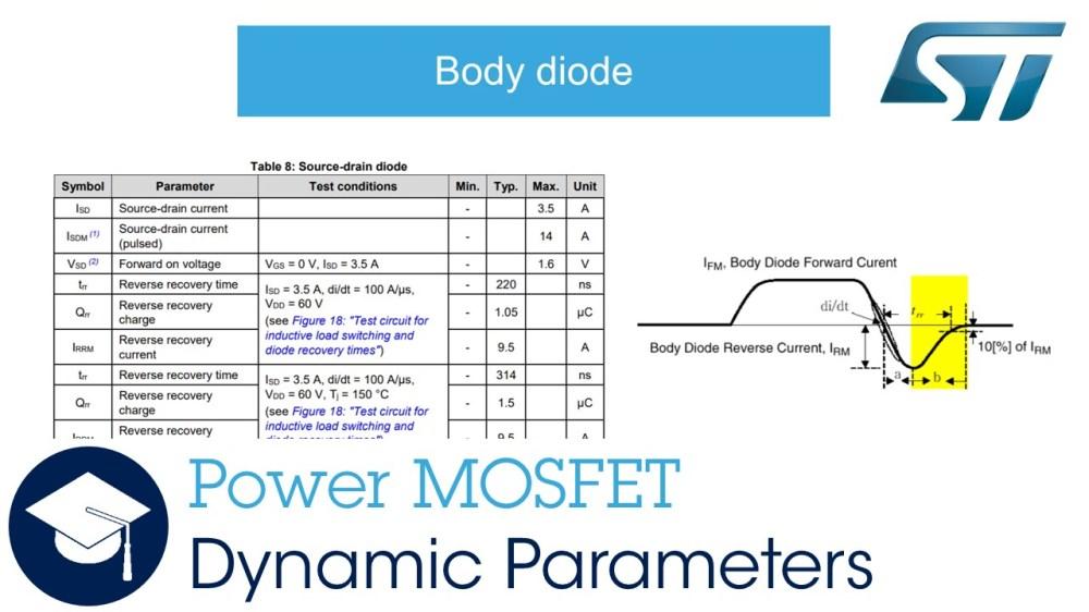 medium resolution of power mosfet datasheet parameters dynamic parameters