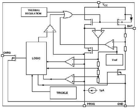 Usb Power Output Diagram USB Display Wiring Diagram ~ Odicis
